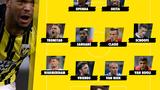 Elftal van de Week in de Eredivisie - Vitesse en FC Utrecht hofleverancier