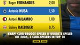 KNAP! Club Brugge-speler is duurste speler uit 2005, 3 Club-spelers in top 10