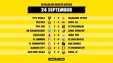 Uitslagen Eerste Divisie 24 september
