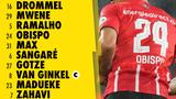 Opstelling PSV tegen FC Midtjylland: Obispo in de basis