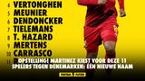 OPSTELLING! Martinez kiest voor deze 11 spelers tegen Denemarken: één nieuwe naam