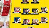 Elftal van de Week in de Eredivisie - Ajax en Willem II hofleverancier