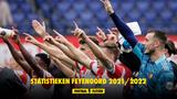 Statistieken Feyenoord 2021/2022