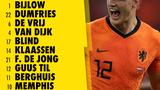 Opstelling Oranje: Guus Til in de basis tegen Letland