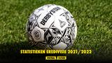 Statistieken Eredivisie 2021/2022