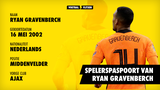 Spelerspaspoort Ryan Gravenberch (profiel)