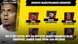 Dit is het elftal met de hoogste marktwaardes in de Eredivisie: samen goed voor 250 miljoen