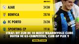 Straf: dit zijn de 10 meest waardevolle clubs buiten de G5-competities, Club op plek 9