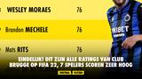 EINDELIJK! Dit zijn alle ratings van Club Brugge op FIFA 22, 7 spelers scoren zeer hoog